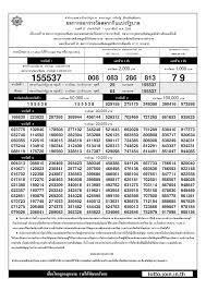 ตรวจหวย ตรวจผลสลากกินแบ่งรัฐบาล 1 กุมภาพันธ์ 2558 ใบตรวจหวย 1/2/58