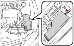 2011 Camry Fuse Diagram Ford Explorer Fuse Diagram
