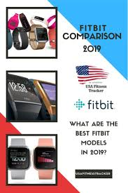 Android Watch Comparison Chart Fitbit Comparison Finding The Right Tracker For You