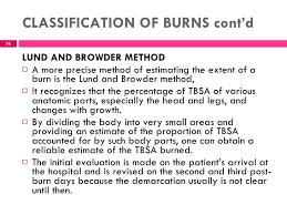 Unit 2 Management Of Patients With Burn