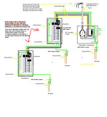 sub and amp wiring diagram wiring diagram and hernes 4 ohm sub wiring diagram output jodebal