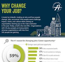 why change your job hollister staffing significance of a company s culture and the search for better career opportunities comes across this study again as the main job change influencers