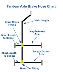 Disc Brake Adapter Chart Boat Trailer Kodiak Disc Brake Kit Tandem Axle Assembly With Demco Da86b 8 600lb Actuator