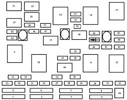 2005 chevy impala fuse box wiring library 2009 chevy bu fuse box diagram complete wiring diagrams u2022 2005 chevy impala fuse box