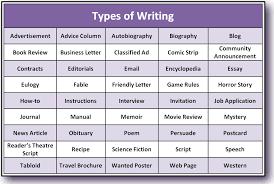 payroll administrator job description for resume esl essay sbp college consulting