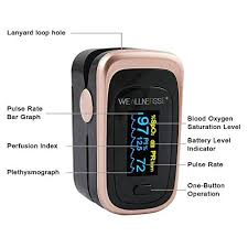 Perfusion Index Chart Weallnersse Fingertip Pulse Oximeter Blood Oxygen Saturation