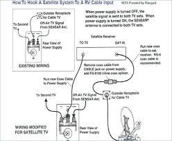 rv satellite wiring diagram wiring diagram meta satellite coax wiring diagram wiring diagram var rv satellite wiring diagram