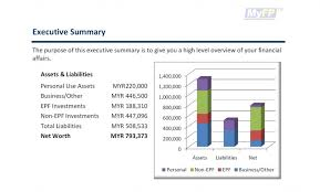 assets and liabilities assets and liabilities summary myfp services sdn bhd