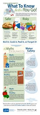infographic food and water safety what to know before you go infographic description food and water safety