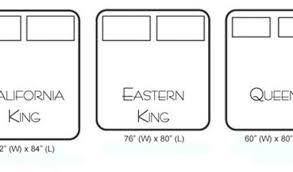 king mattress vs queen. Bedding : Fabulous Cal King Bed Dimensions California Mattress Inside Vs Queen