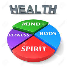 Health Chart Representing Getting Fit And Healthcare