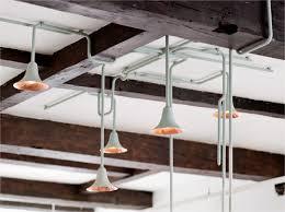 industrial furniture style. Modern Industrial Furniture Hd Slider 2 2500\u20141860 Design Style E