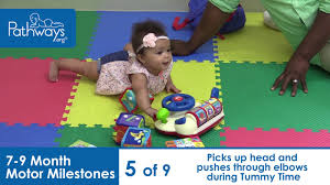 6 Month Old Baby Development Chart 7 To 9 Month Baby Motor Milestones To Look For