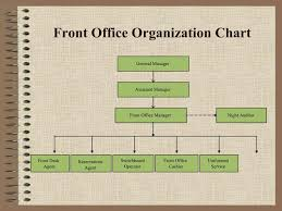 Ppt Front Office Organization Chart Powerpoint