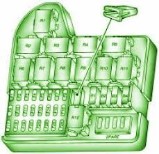2008 pontiac g8 fuse box diagram circuit wiring diagrams 2008 pontiac g8 fuse box diagram