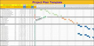 Project Timeline Gantt Chart Excel Template How To Create A Project Plan In Excel A Template Using