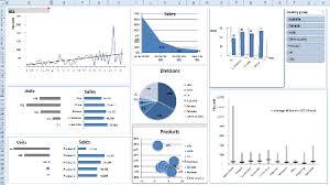 Excel Dashboard Excel Dashboard Tips