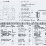 2009 bmw z4 fuse box location automotive circuit diagram for 2009 bmw z4 fuse box location automotive circuit diagram for alternative bmw 1150 gs fuse box