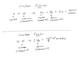 examples of the two types of nuclear reactions