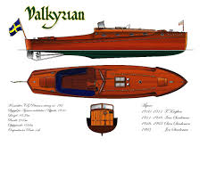 Planing Hull Design Theory 2 Or 3 Speed Hull Design Boat Design Net