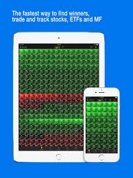 Premarket Quotes Classy Pre Market Quotes Elegant The Best IPhone And Ipad Apps For Stock