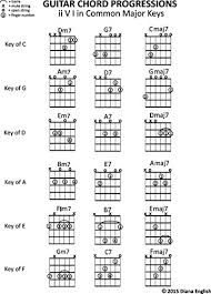 Guitar Chord Progressions Ii Vi In Major Keys Music Stand Chord Charts Book 3