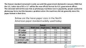 the history of north american paper sizes 6 638 cb=