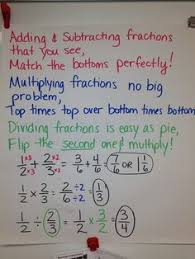 Verse  poem  song to help kids with adding  subtracting  multiplying dividing fractions  Homework help  DIY tools to help kids comprehension
