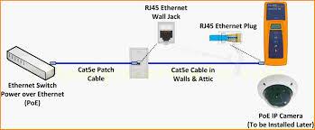 9 cat5 poe wiring diagram motor wiring harness Cat5 Wiring Diagram Printable at Cat5e Poe Wiring Diagram