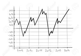 Line Chart Sketch Sketch Of The Line Chart On White Background Isolated