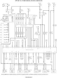 motorcraft 7 3l powerstroke engine diagram great installation of wiring ford 7 3l wiring diagram third level rh 4 17 21 jacobwinterstein com 7 3l diesel engine diagram of 7 3l diesel engine diagram of