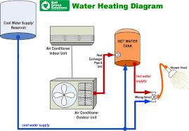 samsung washer schematic get image about wiring diagram samsung washer schematic get image about wiring diagram machine wiring diagram