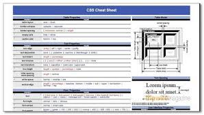 html reference sheet css cheat sheets etc social media greece