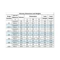 Milwaukee Hole Saw Size Chart Simpson Fwaz Foundation