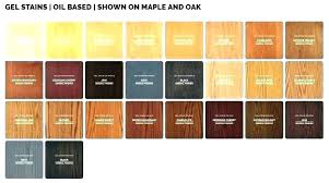 General Finishes Color Chart Mahogany Wood Color