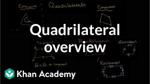 Quadrilateral Flow Chart Blank Intro To Quadrilateral Video Shapes Khan Academy