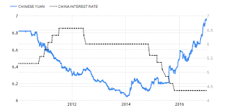 Could We Be About To See China Implode Economically
