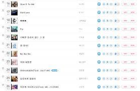 Naver Music Chart Naver Immortal Ts Sri Lanka