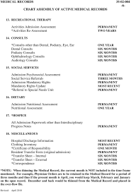 Medical Records Chart Assembly Of Active Medical Records