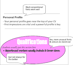 Cv Succeed Tutorials Example Of Good And Bad Cv Formatting