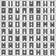 Jung Writes All 64 Hexagrams Of The I Ching From Memory