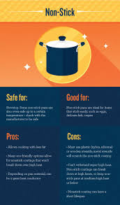induction lighting pros and cons. Stunning A Comparison Of Cookware Materials Fixcom Pics Pros And Cons Induction Cooktop Concept Trend Lighting