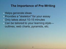 writer s workshop how to become a more successful writer foa the importance of pre writing helps generate ideas provides a skeleton for your essay only