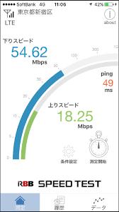 モバイル回線の高速化に合わせてデザインを一新各種ランキングデータの