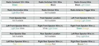 home stereo wiring diagram jeep stereo wiring diagram home stereo home theater wiring ideas home stereo wiring diagram stereo wiring diagram for ford home design ideas kenwood home stereo wiring home stereo wiring diagram