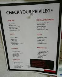Measuring Privilege The Wrong Way Without Ritual