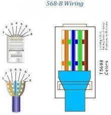 cat 5 wiring diagram wall jack wiring diagram schematics cat6 wire diagram nilza net