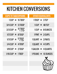Kitchen Conversion Chart Free Printable Paper And Landscapes