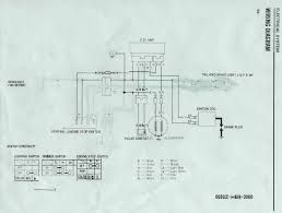 trxr wiring diagram trxr wiring diagrams online now all i