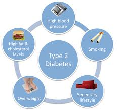 Factors associated with the presence of diabetic ketoacidosis at